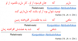 relative1_DE