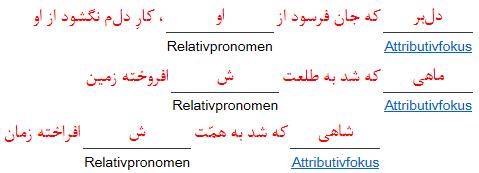 wie diese beispiele zeigen werden personal und possessivpronomina im persischen als relativpronomen verwendet gelegentlich erscheinen auch - Relativpronomen Beispiele